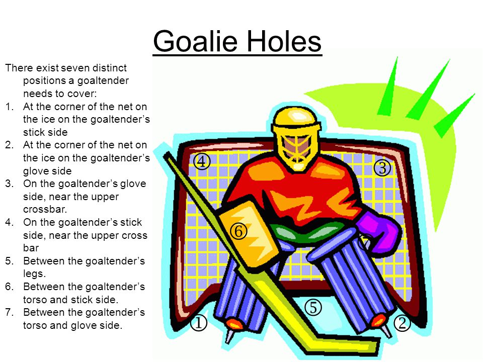 The Wockey Goalie Drill Book © CC wockey 24 Goalie Holes      There exist seven distinct positions a goaltender needs to cover: 1.At the corner of the net on the ice on the goaltender's stick side 2.At the corner of the net on the ice on the goaltender's glove side 3.On the goaltender's glove side, near the upper crossbar.