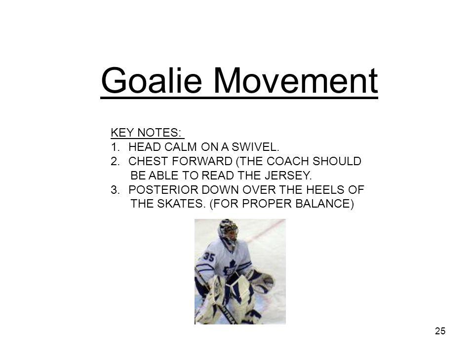 25 Goalie Movement KEY NOTES: 1.HEAD CALM ON A SWIVEL.