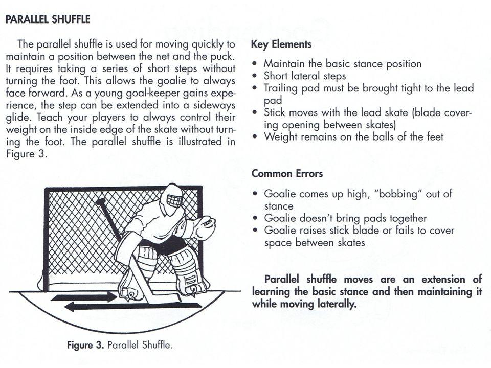 The Wockey Goalie Drill Book © CC wockey 27