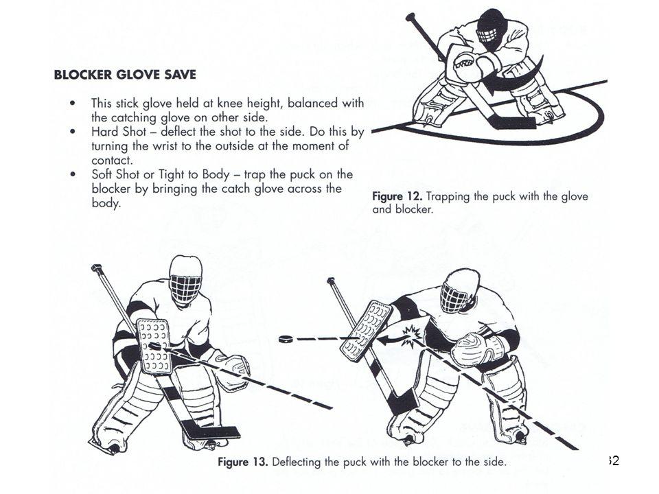 The Wockey Goalie Drill Book © CC wockey 32