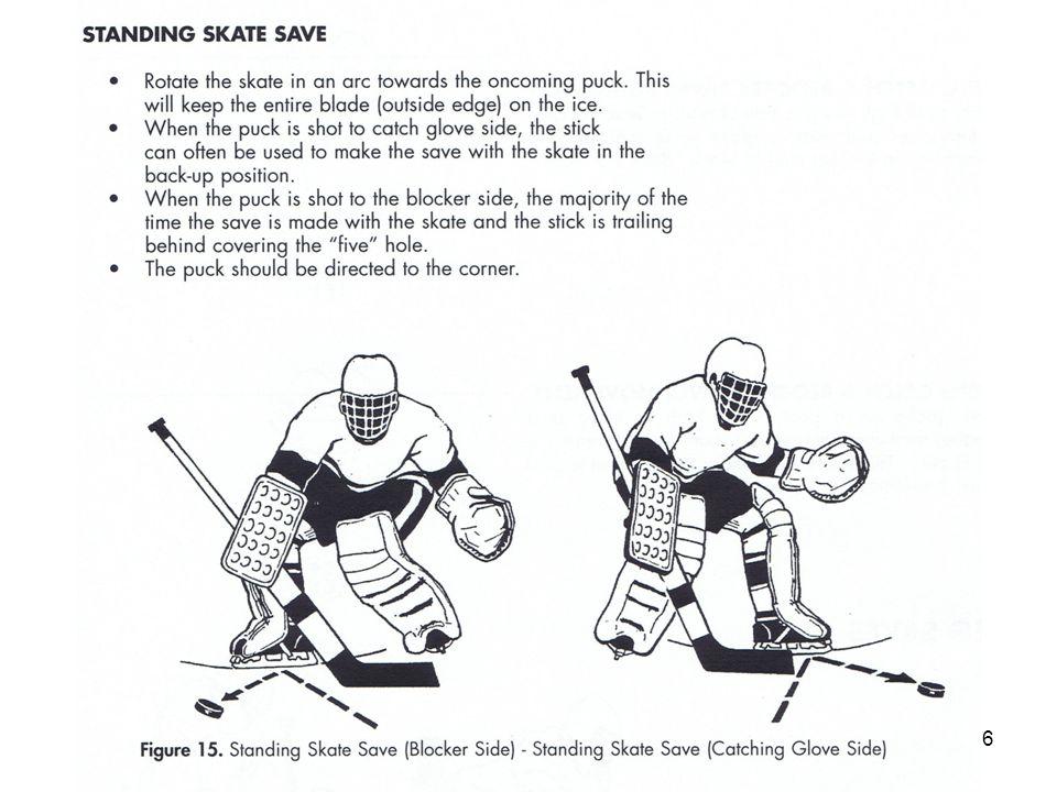 The Wockey Goalie Drill Book © CC wockey 36