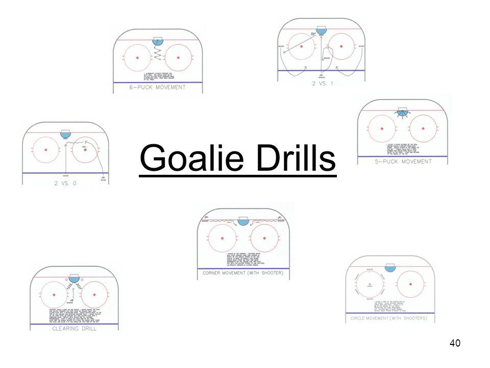 40 Goalie Drills
