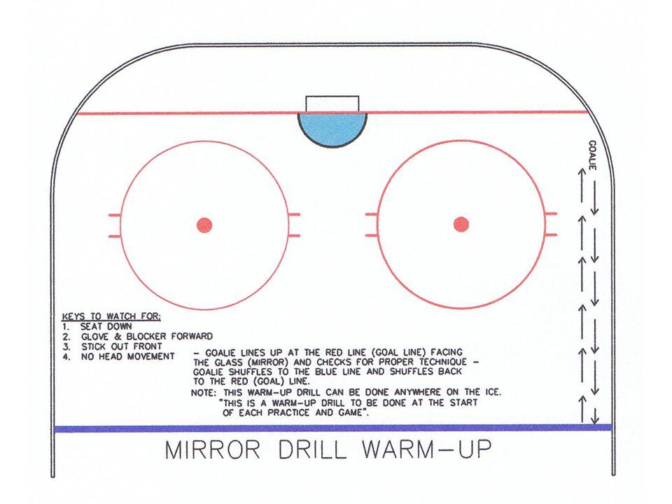 The Wockey Goalie Drill Book © CC wockey 41