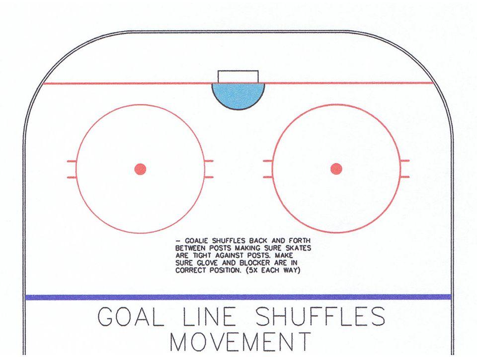 The Wockey Goalie Drill Book © CC wockey 43