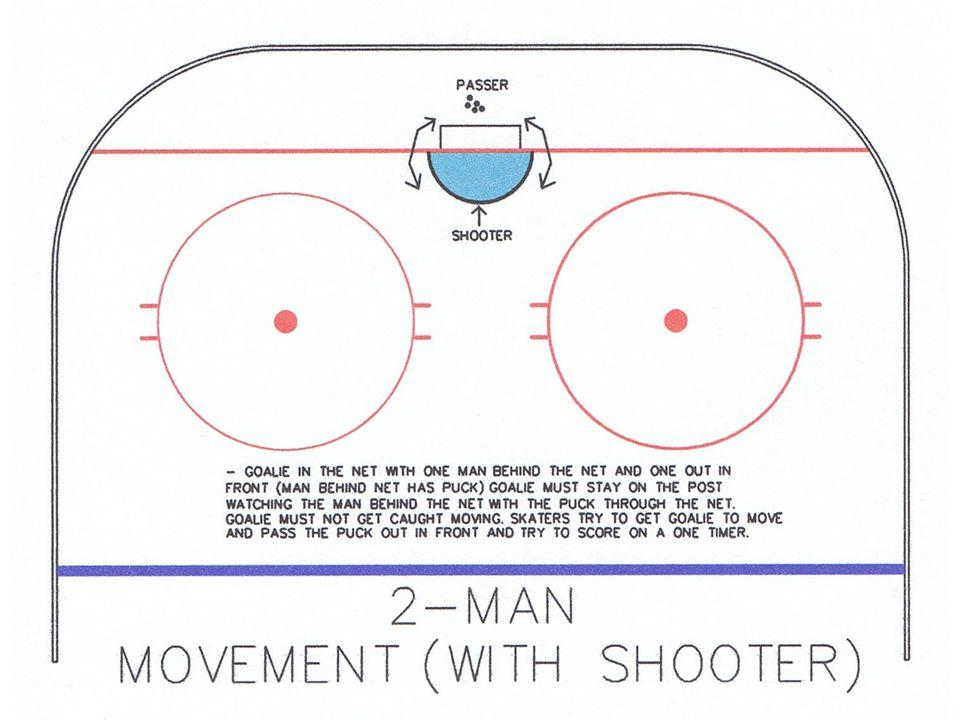 The Wockey Goalie Drill Book © CC wockey 48