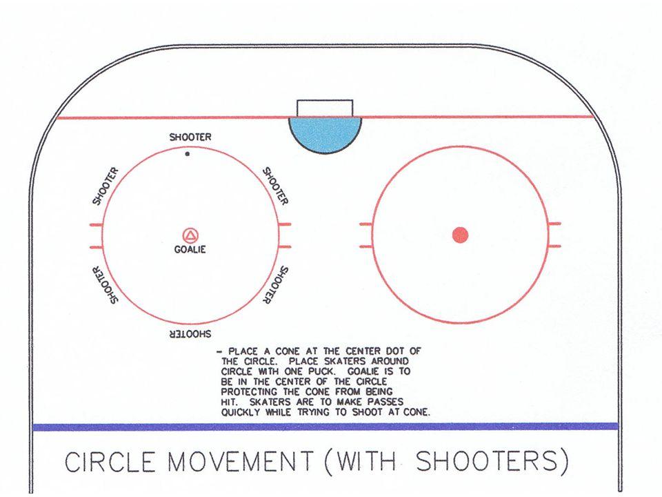 The Wockey Goalie Drill Book © CC wockey 52