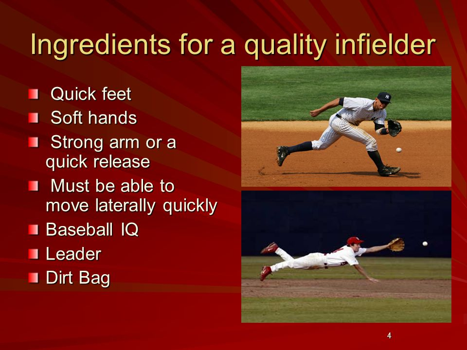 4 Ingredients for a quality infielder Quick feet Quick feet Soft hands Soft hands Strong arm or a quick release Strong arm or a quick release Must be able to move laterally quickly Must be able to move laterally quickly Baseball IQ Leader Dirt Bag