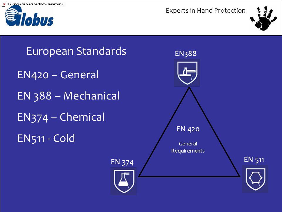 Experts in Hand Protection European Standards EN 511 EN 374 EN388 EN 420 General Requirements EN420 – General EN 388 – Mechanical EN374 – Chemical EN5