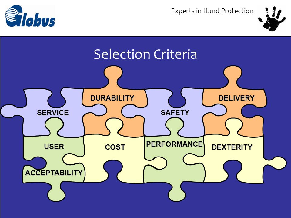 Experts in Hand Protection Information on Gloves Inevitable cut or better control.
