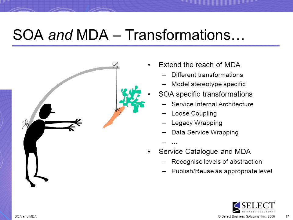 SOA and MDA© Select Business Solutions, Inc.