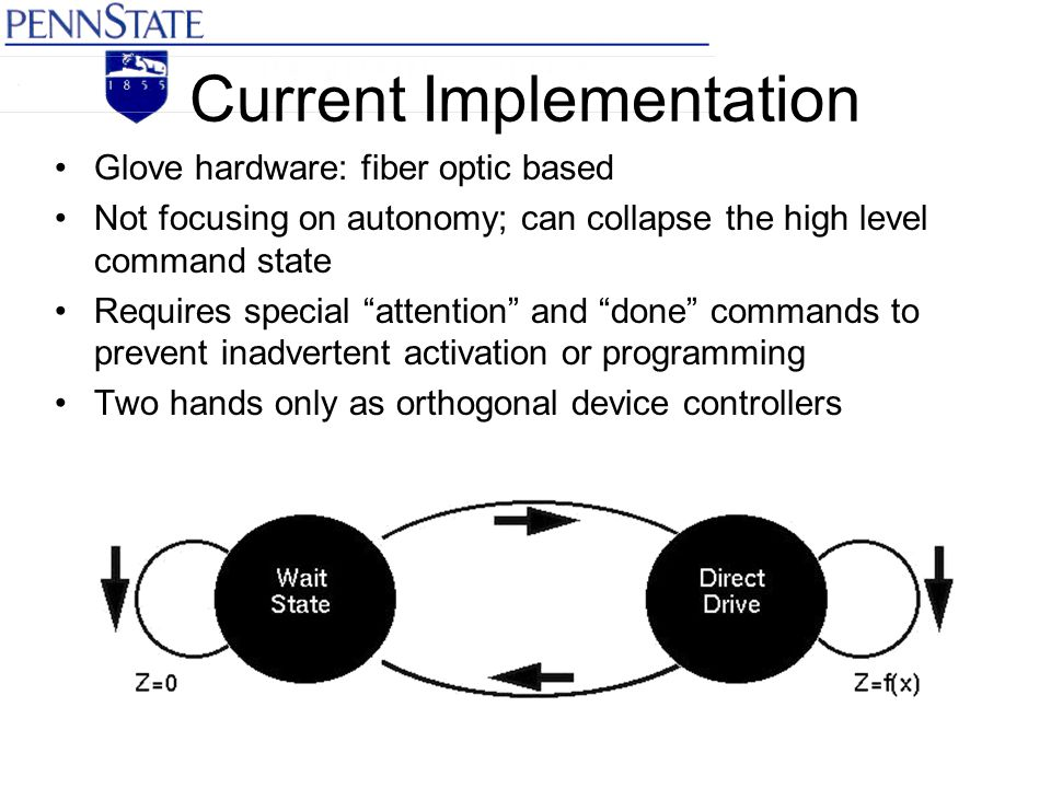 "Current Implementation Glove hardware: fiber optic based Not focusing on autonomy; can collapse the high level command state Requires special ""attenti"