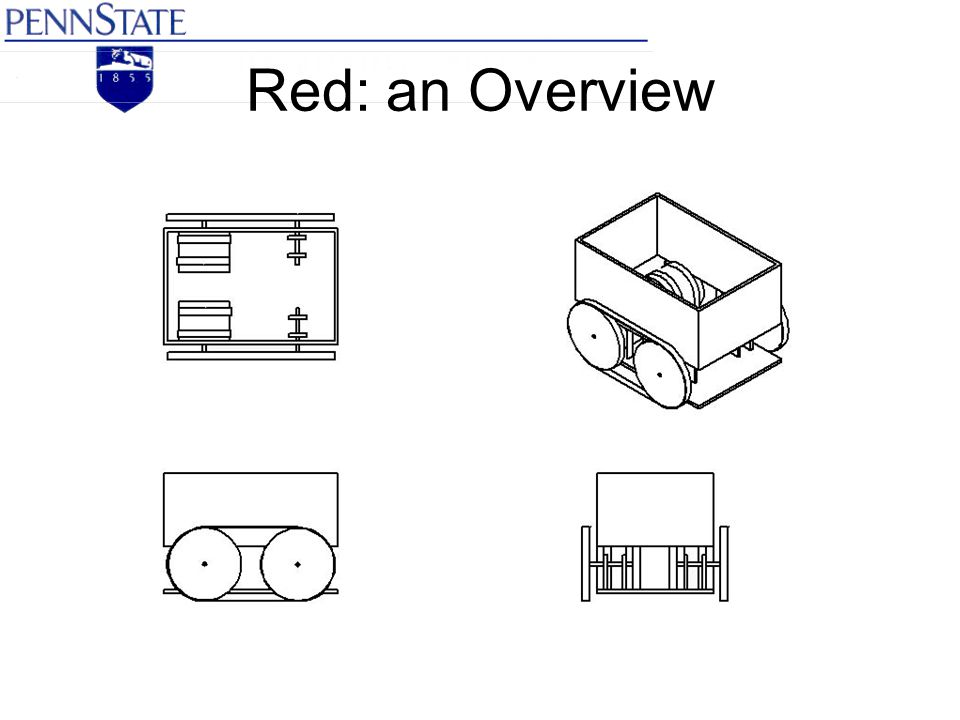 Red: an Overview