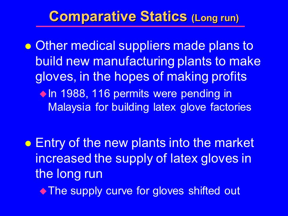 Comparative Statics (Long run) l Other medical suppliers made plans to build new manufacturing plants to make gloves, in the hopes of making profits  In 1988, 116 permits were pending in Malaysia for building latex glove factories l Entry of the new plants into the market increased the supply of latex gloves in the long run  The supply curve for gloves shifted out