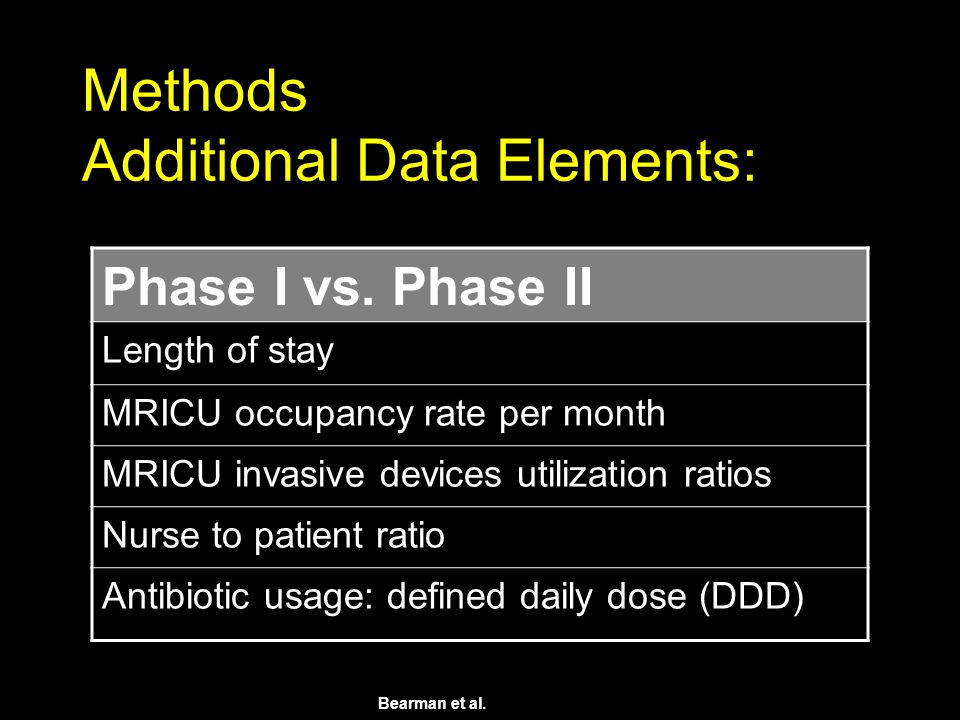 Methods Additional Data Elements: Phase I vs.