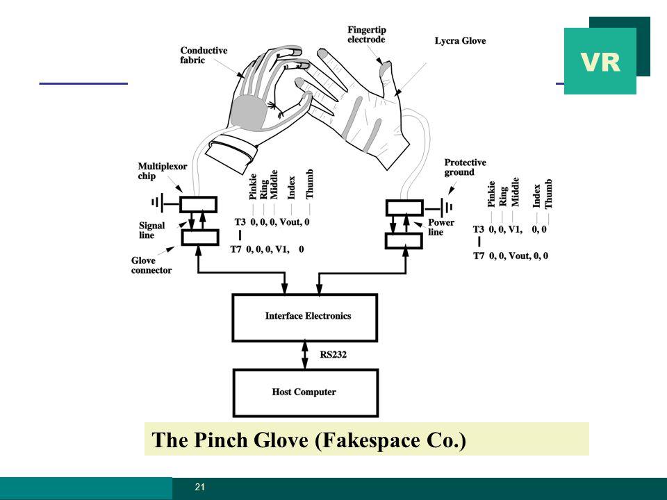 VR graphics.ssu.ac. kr 21 The Pinch Glove (Fakespace Co.)