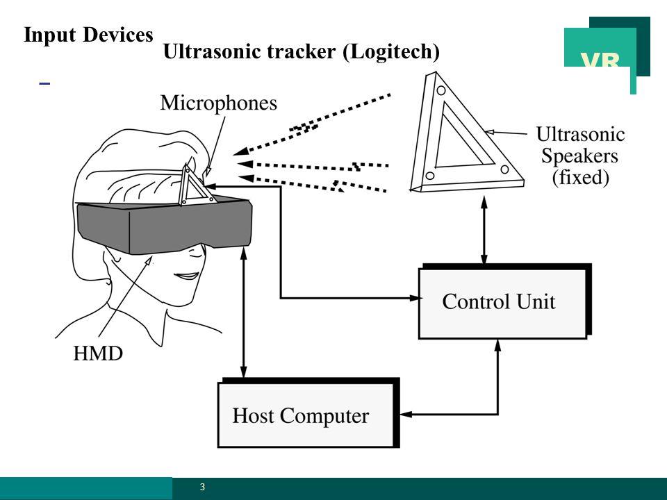 VR graphics.ssu.ac. kr 4 Large-volume ultrasonic tracker (Logitech) Input Devices