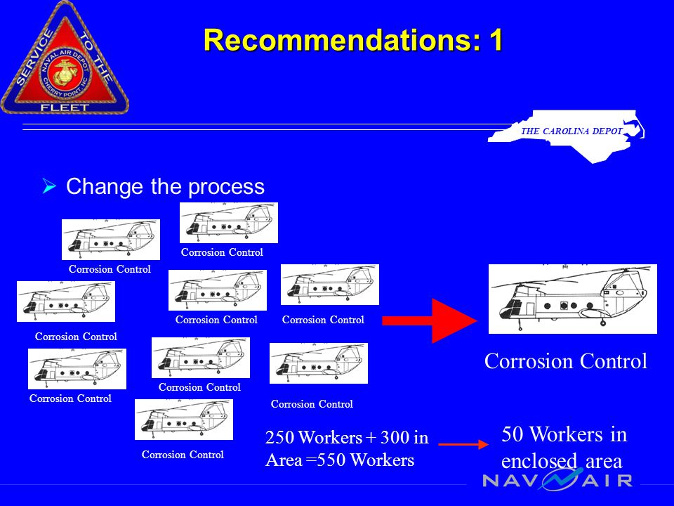 THE CAROLINA DEPOT Recommendations: 1  Change the process Corrosion Control 250 Workers + 300 in Area =550 Workers 50 Workers in enclosed area