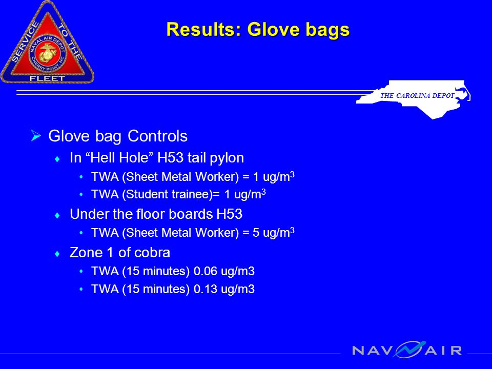 Results: Glove bags  Glove bag Controls ♦ In Hell Hole H53 tail pylon TWA (Sheet Metal Worker) = 1 ug/m 3 TWA (Student trainee)= 1 ug/m 3 ♦ Under the floor boards H53 TWA (Sheet Metal Worker) = 5 ug/m 3 ♦ Zone 1 of cobra TWA (15 minutes) 0.06 ug/m3 TWA (15 minutes) 0.13 ug/m3