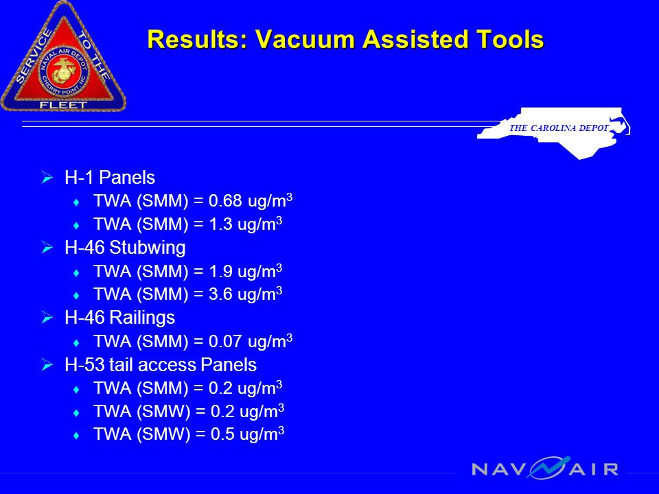 Results: Vacuum Assisted Tools  H-1 Panels ♦ TWA (SMM) = 0.68 ug/m 3 ♦ TWA (SMM) = 1.3 ug/m 3  H-46 Stubwing ♦ TWA (SMM) = 1.9 ug/m 3 ♦ TWA (SMM) =