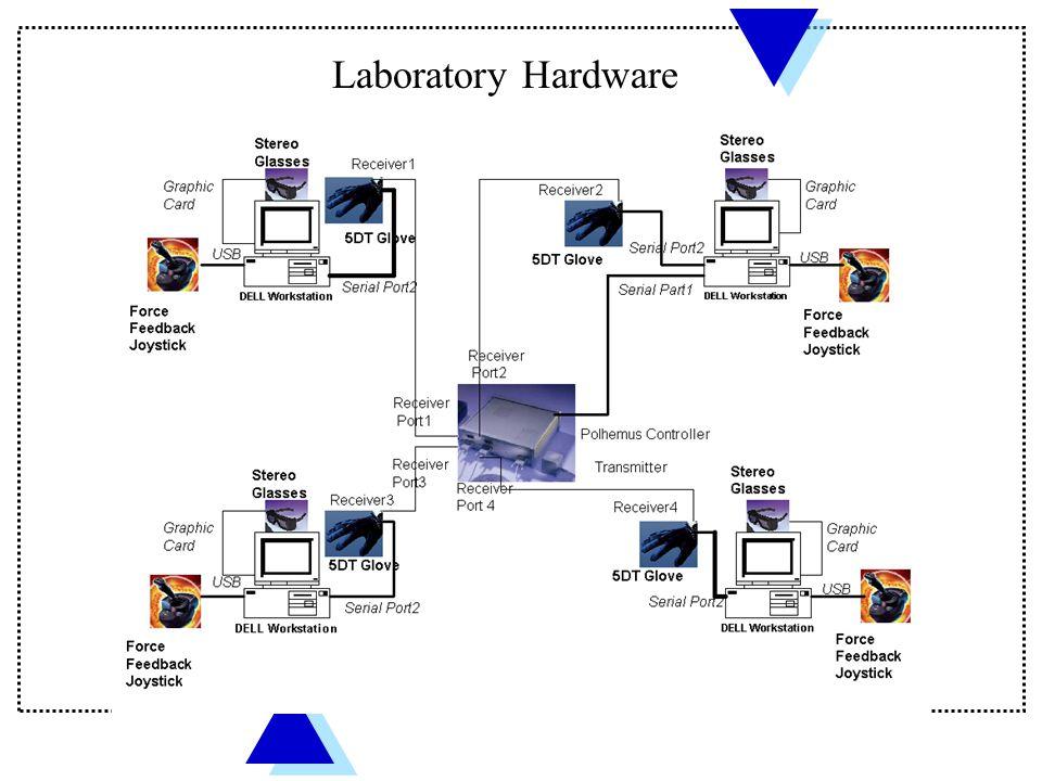 Laboratory Hardware