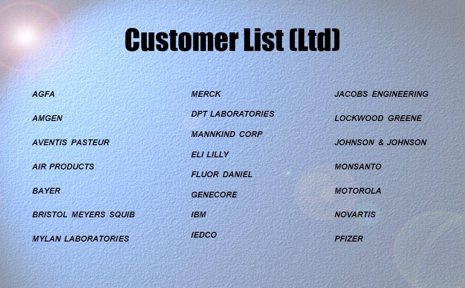 Customer List (Ltd) AGFA AMGEN AVENTIS PASTEUR AIR PRODUCTS BAYER BRISTOL MEYERS SQUIB MYLAN LABORATORIES JACOBS ENGINEERING LOCKWOOD GREENE JOHNSON & JOHNSON MONSANTO MOTOROLA NOVARTIS PFIZER MERCK DPT LABORATORIES MANNKIND CORP ELI LILLY FLUOR DANIEL GENECORE IBM IEDCO