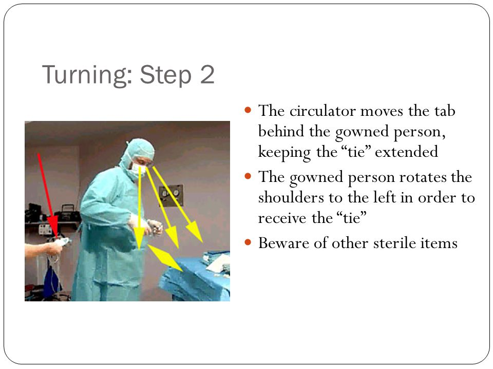 """Turning: Step 2 The circulator moves the tab behind the gowned person, keeping the """"tie"""" extended The gowned person rotates the shoulders to the left"""