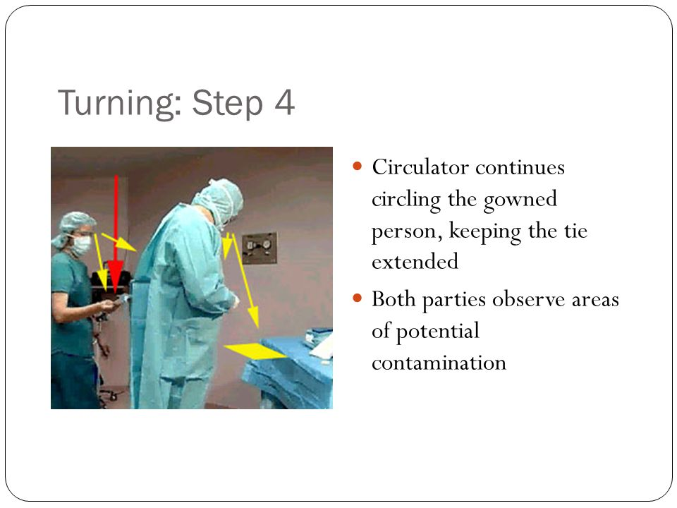 Turning: Step 4 Circulator continues circling the gowned person, keeping the tie extended Both parties observe areas of potential contamination