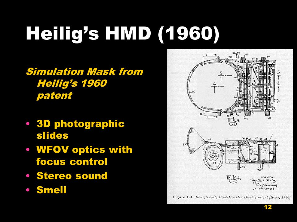 12 Heilig's HMD (1960) Simulation Mask from Heilig's 1960 patent 3D photographic slides WFOV optics with focus control Stereo sound Smell