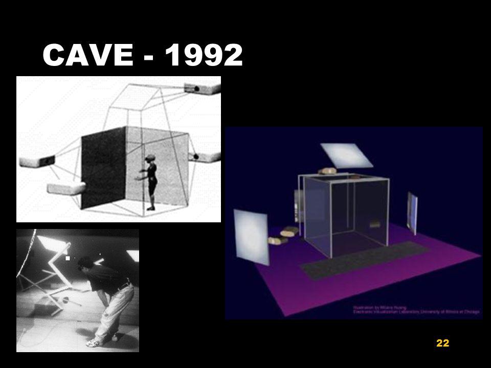 22 CAVE - 1992