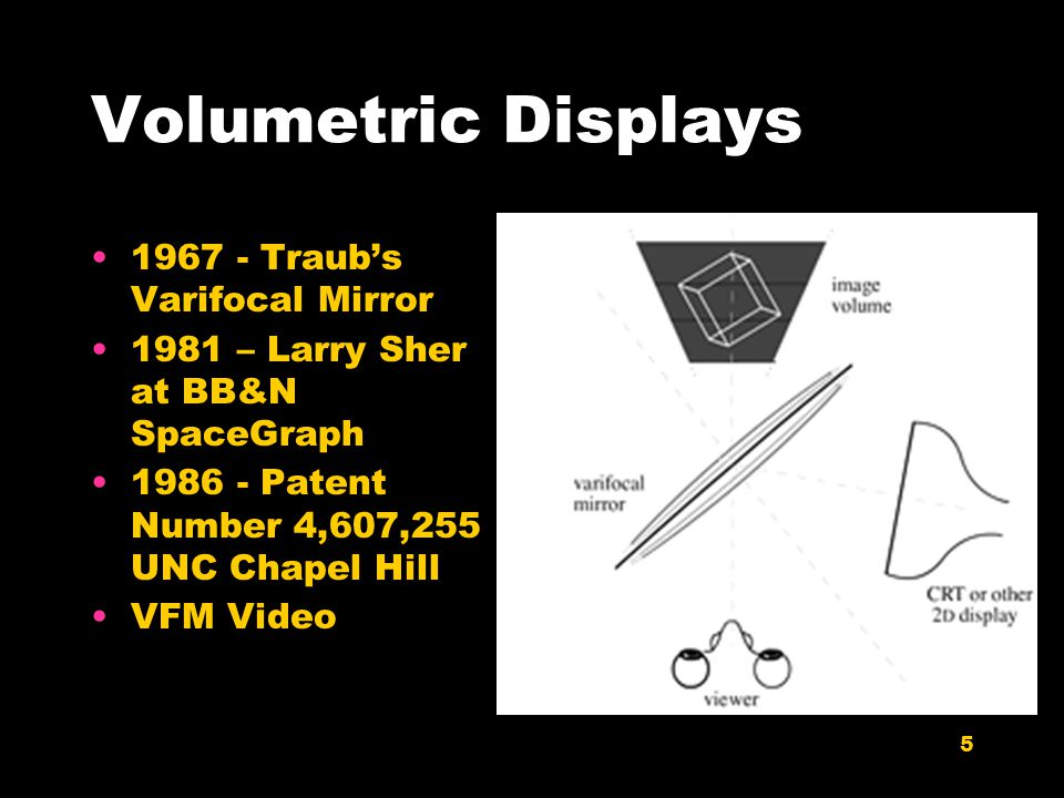 5 Volumetric Displays 1967 - Traub's Varifocal Mirror 1981 – Larry Sher at BB&N SpaceGraph 1986 - Patent Number 4,607,255 UNC Chapel Hill VFM Video