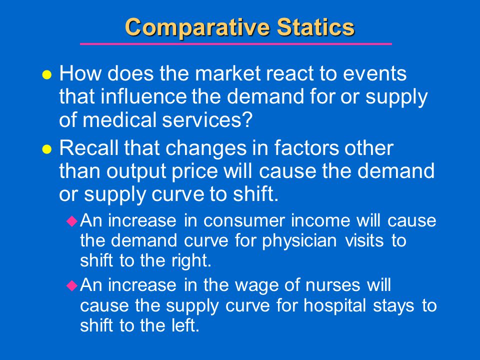 Comparative Statics l How does the market react to events that influence the demand for or supply of medical services.