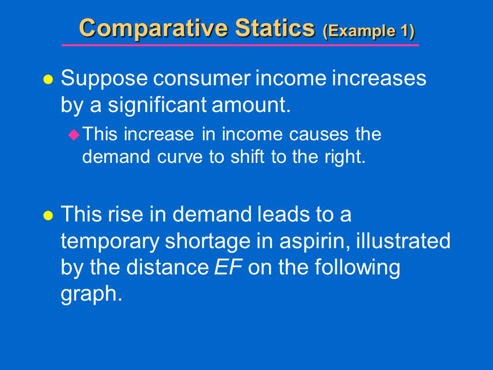Comparative Statics (Example 1) l Suppose consumer income increases by a significant amount.