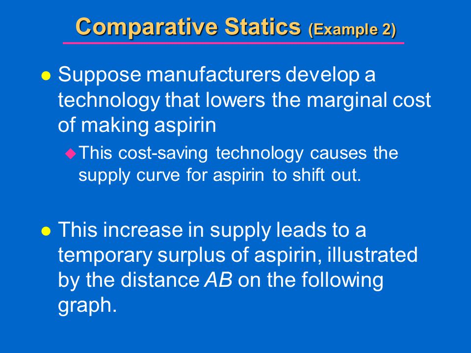 Comparative Statics (Example 2) l Suppose manufacturers develop a technology that lowers the marginal cost of making aspirin  This cost-saving technology causes the supply curve for aspirin to shift out.
