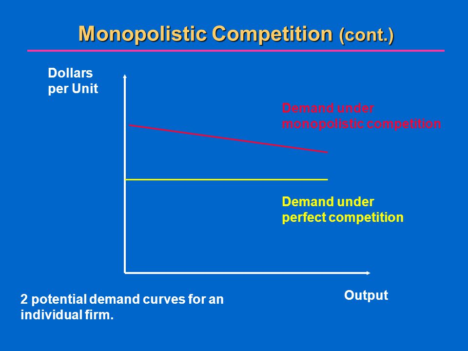 Monopolistic Competition (cont.) Output Dollars per Unit Demand under perfect competition Demand under monopolistic competition 2 potential demand curves for an individual firm.