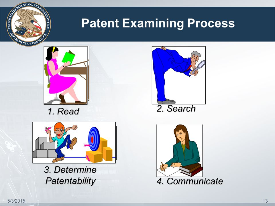 5/3/201513 Patent Examining Process 1. Read 2. Search 3. Determine Patentability 4. Communicate