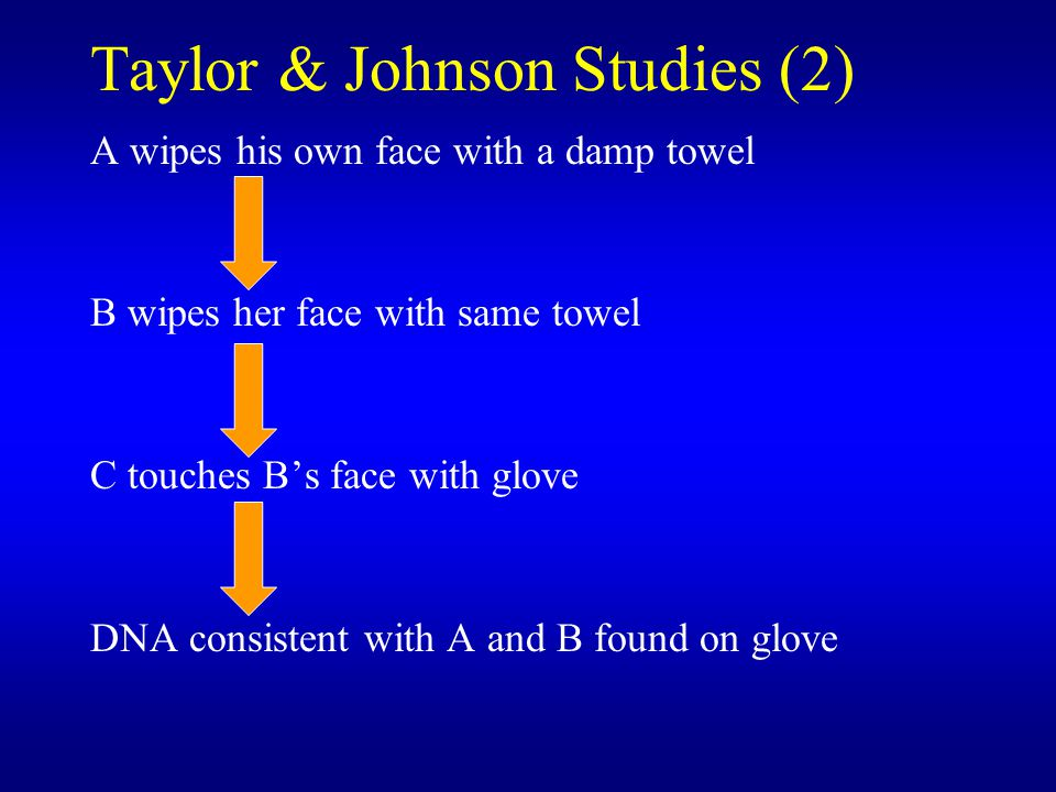 Taylor & Johnson Studies (2) A wipes his own face with a damp towel B wipes her face with same towel C touches B's face with glove DNA consistent with A and B found on glove