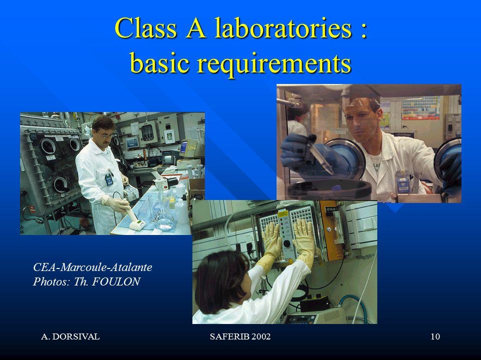 A. DORSIVALSAFERIB 200210 Class A laboratories : basic requirements CEA-Marcoule-Atalante Photos: Th. FOULON