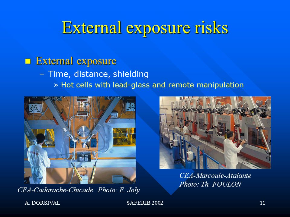 A. DORSIVALSAFERIB 200211 External exposure risks External exposure External exposure – –Time, distance, shielding » »Hot cells with lead-glass and re