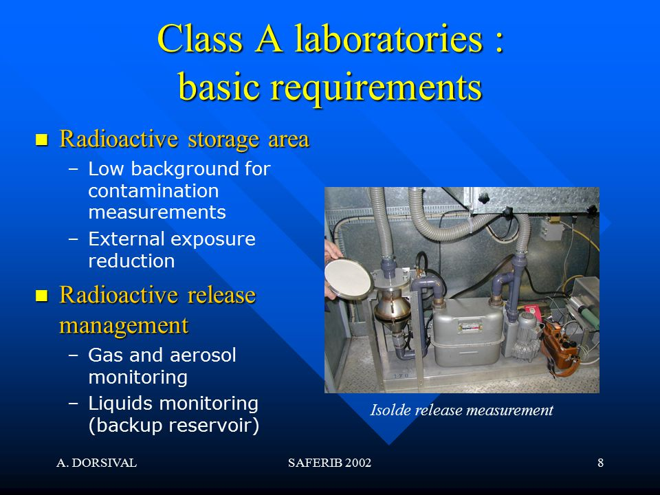 A. DORSIVALSAFERIB 20028 Class A laboratories : basic requirements Radioactive storage area Radioactive storage area – –Low background for contaminati