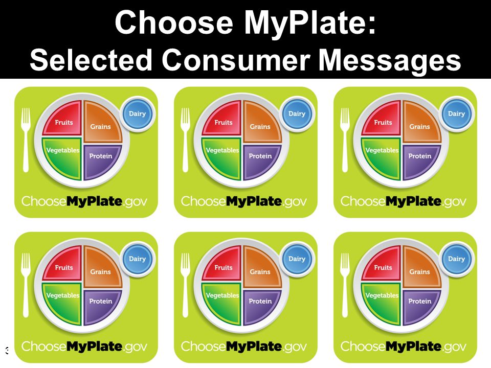 30 Choose MyPlate: Selected Consumer Messages