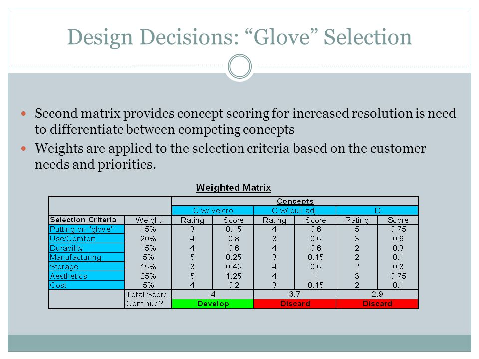 Design Decisions: Glove Selection Second matrix provides concept scoring for increased resolution is need to differentiate between competing concepts Weights are applied to the selection criteria based on the customer needs and priorities.