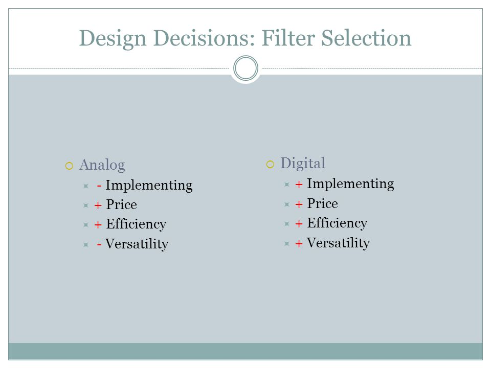 Design Decisions: Filter Selection  Analog  - Implementing  + Price  + Efficiency  - Versatility  Digital  + Implementing  + Price  + Efficiency  + Versatility