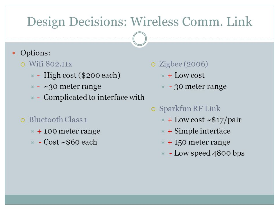 Design Decisions: Wireless Comm.