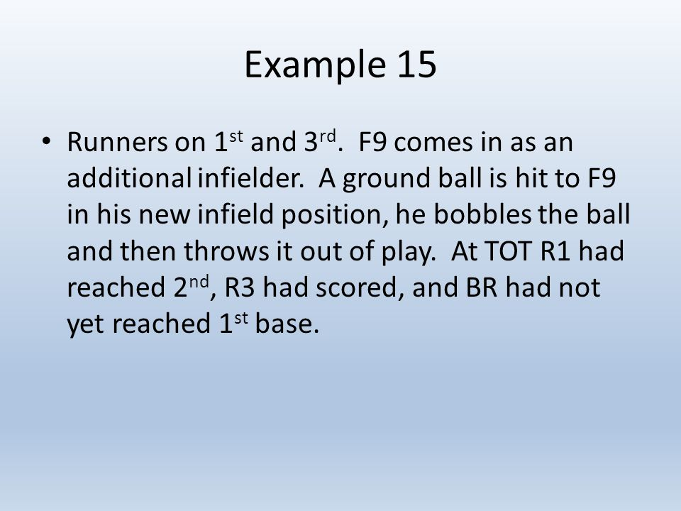 Example 15 Runners on 1 st and 3 rd. F9 comes in as an additional infielder.