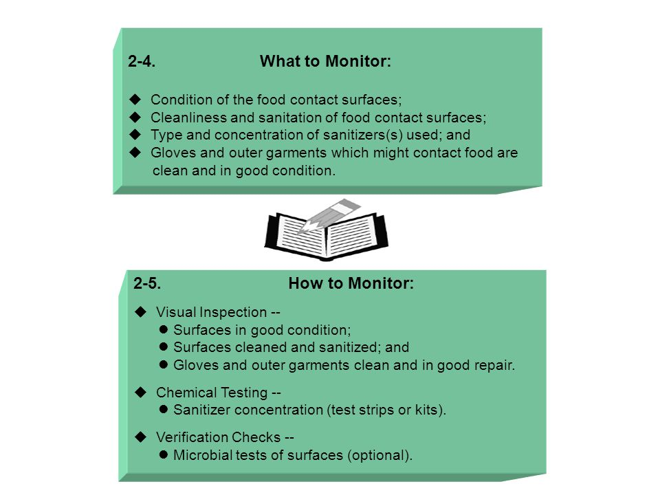 2-4.What to Monitor:  Condition of the food contact surfaces;  Cleanliness and sanitation of food contact surfaces;  Type and concentration of sanitizers(s) used; and  Gloves and outer garments which might contact food are clean and in good condition.
