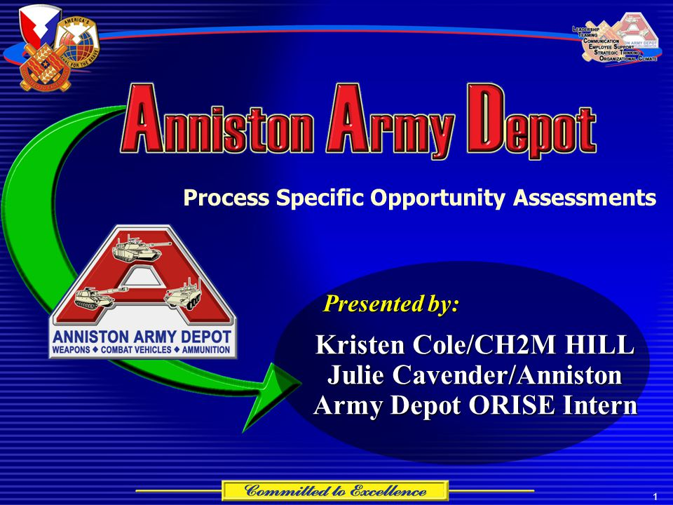 Outline  Overview of Anniston Army Depot (ANAD)  ANAD's Approach for Conducting Process Specific Opportunity Assessments (PSOAs)  Questions