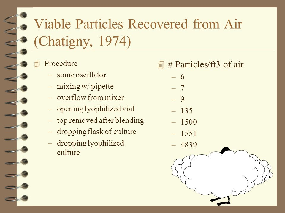 Viable Particles Recovered from Air (Chatigny, 1974) 4 Procedure –sonic oscillator –mixing w/ pipette –overflow from mixer –opening lyophilized vial –top removed after blending –dropping flask of culture –dropping lyophilized culture 4 # Particles/ft3 of air –6 –7 –9 –135 –1500 –1551 –4839