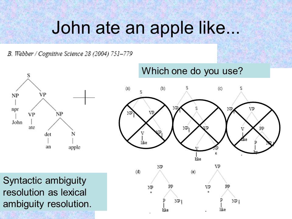 John ate an apple like... Which one do you use.