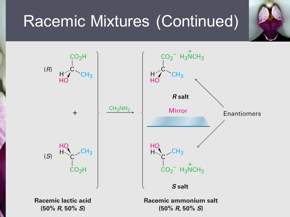 Racemic Mixtures (Continued)