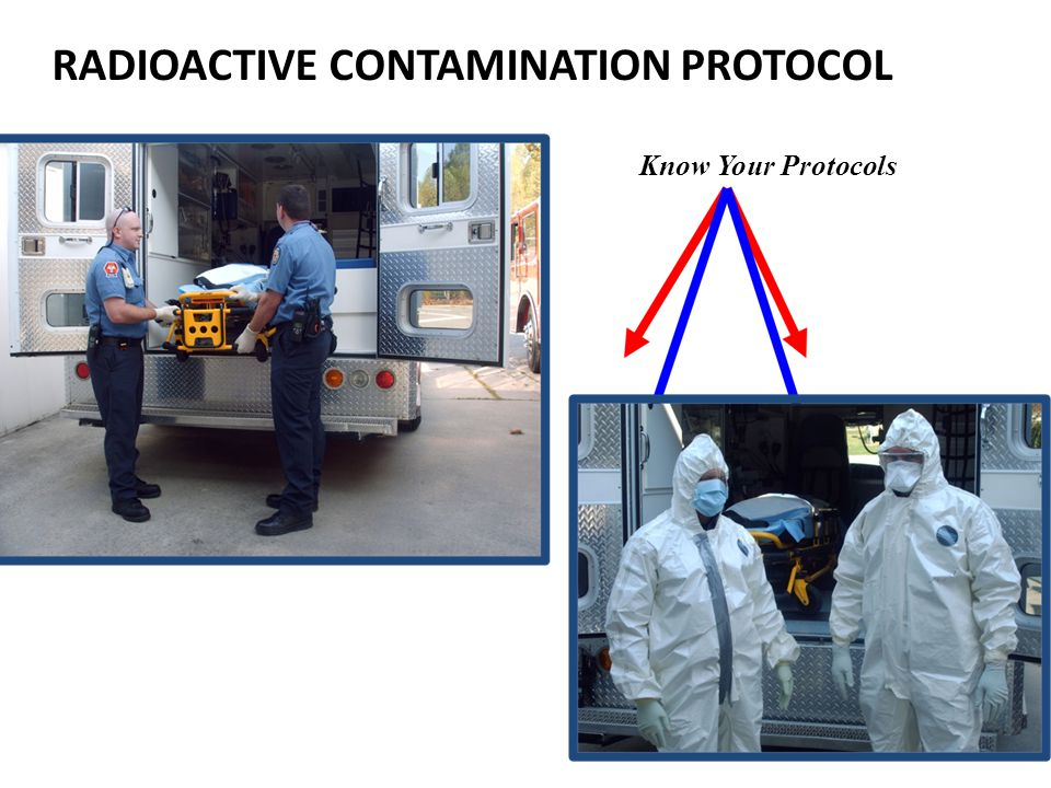 RADIOACTIVE CONTAMINATION PROTOCOL Know Your Protocols